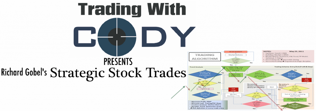Skipped payment renewal get daily strategic stock trades and extreme trade set up ideas or ask about the set up in any stock you want fandeluxe Choice Image