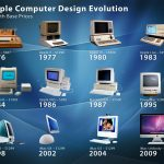 Deep thought of the day: Tech revolutions take decades