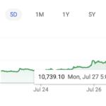 Trade Alert: Trimming Bitcoin, Buying Puts on SMH, Hedging TSLA
