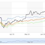 Bitcoin Vs Gold (And Seeking A Rare Earth Metals Expert)