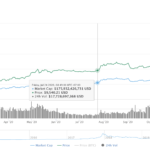 Latest Positions: The Other Longs, The Short Hedges, Cryptos