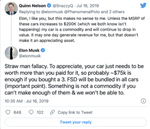 Stocks, Cryptos And Electric Vehicles All Say The Same Thing
